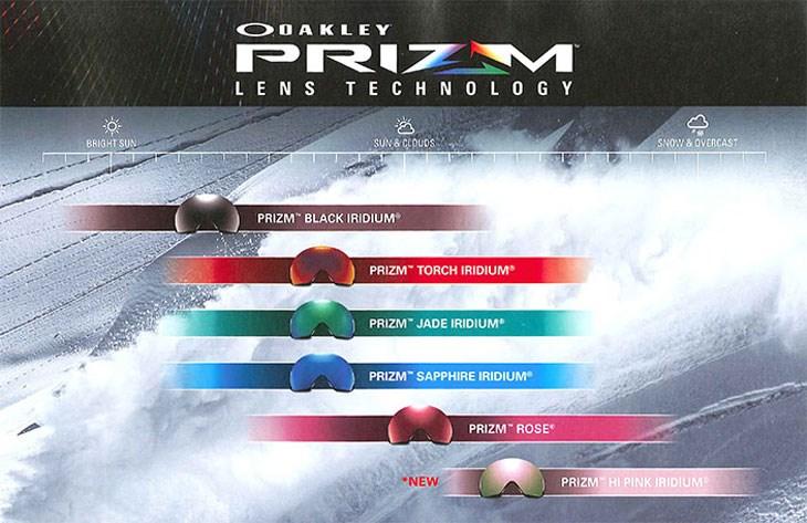 4d0de65c6e Oakley Fall Line Goggles Matte White Prizm HI Pink low light lens ...